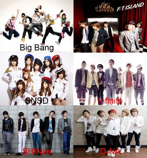 Demam Musik K-POP Menghipnotis Anak Muda di Indonesia